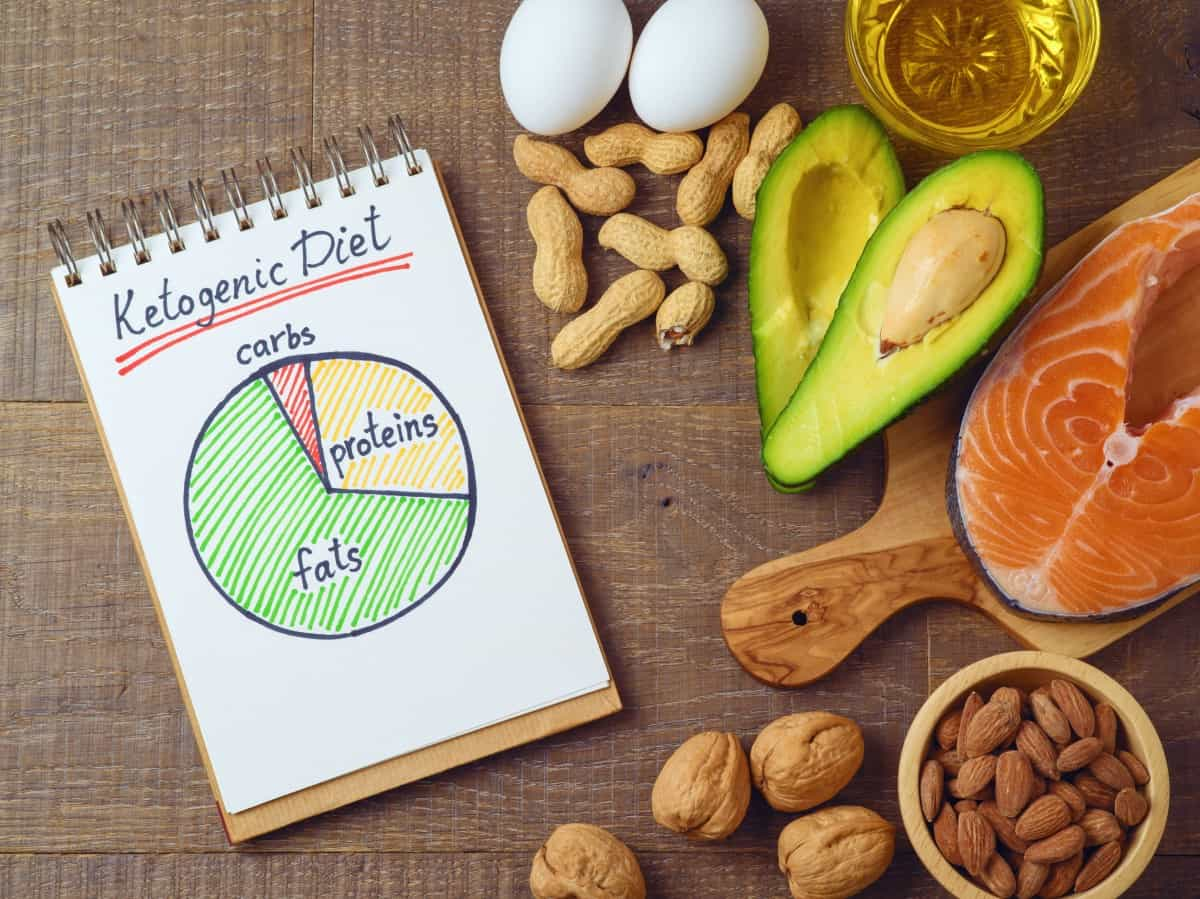 Can Ketogenic Diet Be Helpful at Preventing Diabetes?