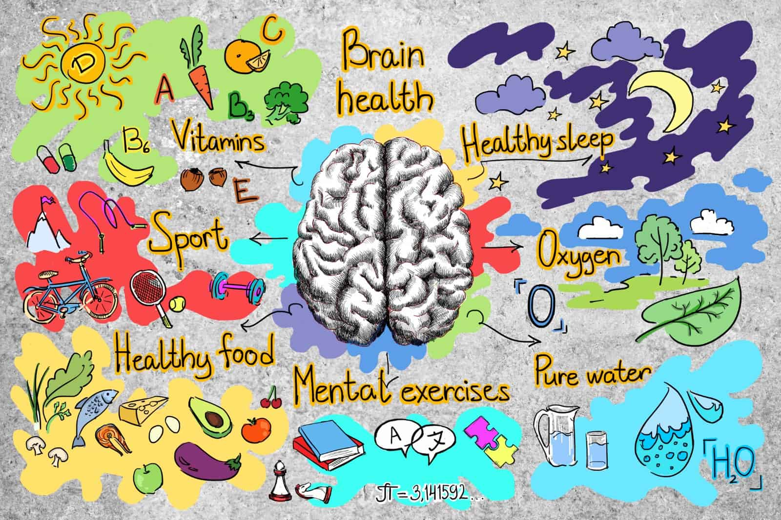 5 Effective Ways to Improve Your Brain Health
